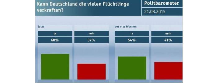 Die Manipulationen seitens der staatlich kontrollierten Medien an der deutschen Bevölkerung nehmen kein Ende!